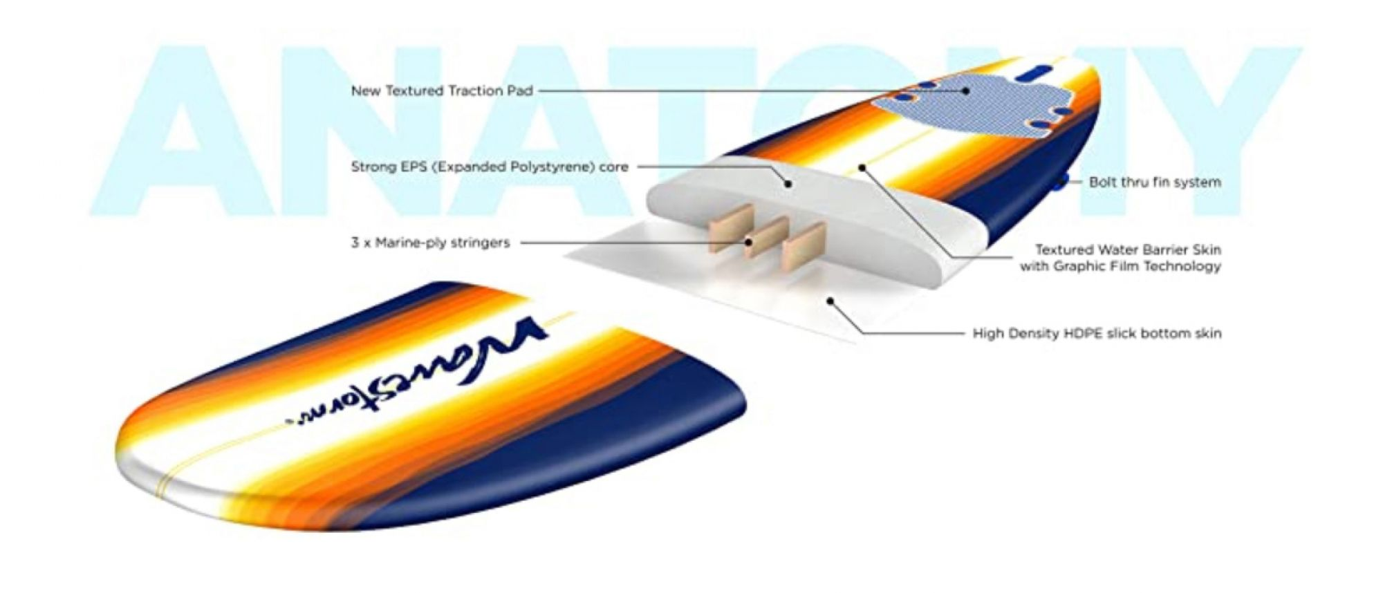 wavestorm surfboard